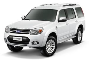 Ắc quy xe Ford
