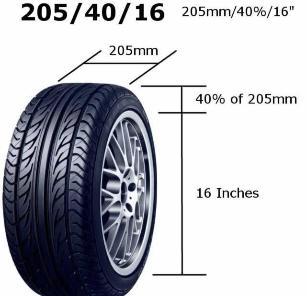 Cấu tạo cơ bản về lốp xe ô tô luôn được cải tiến hoàn thiện.