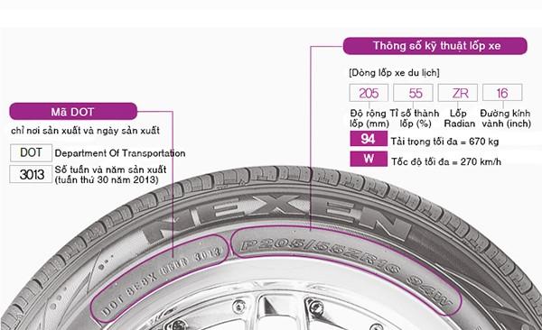 Theo tiêu chuẩn Mỹ, thông tin nơi sản xuất. Và thời điểm sản xuất lốp được biểu thị trong mã số DOT (DOT Code) in trên thành lốp.