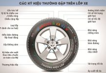 Giá lốp xe ô tô